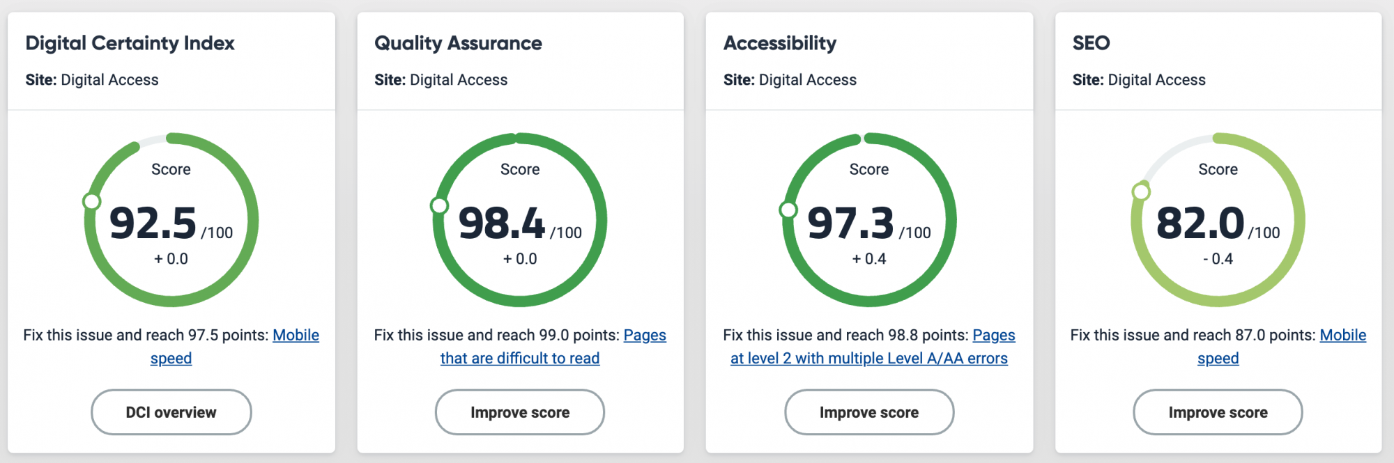 Siteimprove dashboard showing accessibility score.